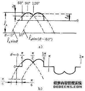 三相桥式整流电路的电流谐波计算