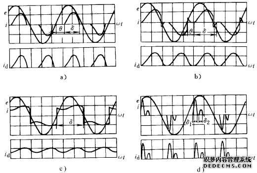 参考文献[94]曾指出,感容滤波型单相桥式整流电路有三种工作方式,即断续方式1、断续方式2和连续方式。在图3-39中,对一般化的情况,若L的取值由小变大(以至无穷大),而C的取值由大变小,则整流电路的整个负载由容性逐渐变为感性,直流侧充电电流id也将由断续方式1,经断续方式2,而变成连续方式,如图3-40a、b和c所示。因为是二极管整流,所以不论是哪种方式,二极管VD1和VD4只能在电压正半周期间导通,而VD2和VD3只能在电压负半周期间导通。在断续方式1中,id在电源电压过零之前即降为零,VD1、VD4